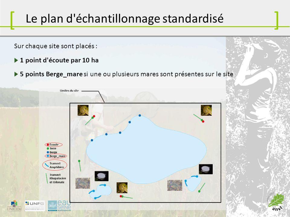 [ ] Le plan d échantillonnage standardisé